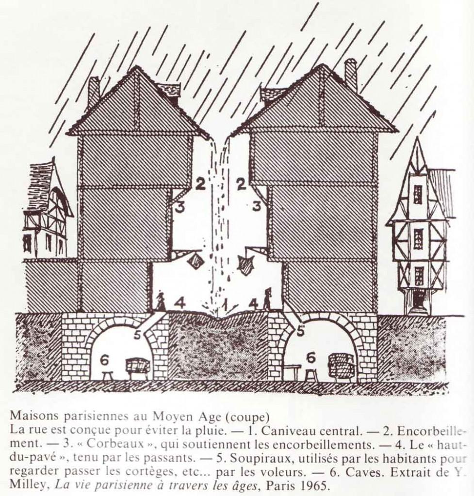 Rue médiévale, vue en coupe
